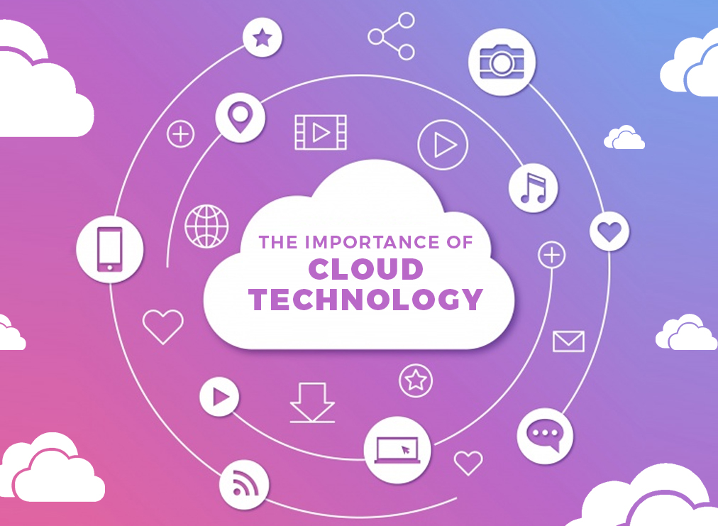 The Importance of Cloud Technology
