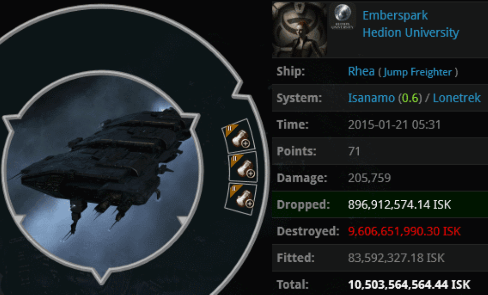 Discover Space With EVE Online
