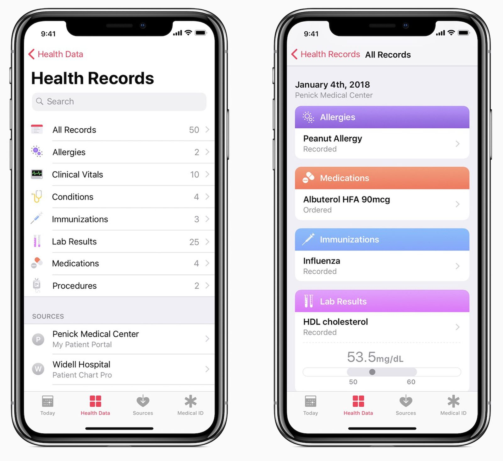 Key Features of the Apple Health App