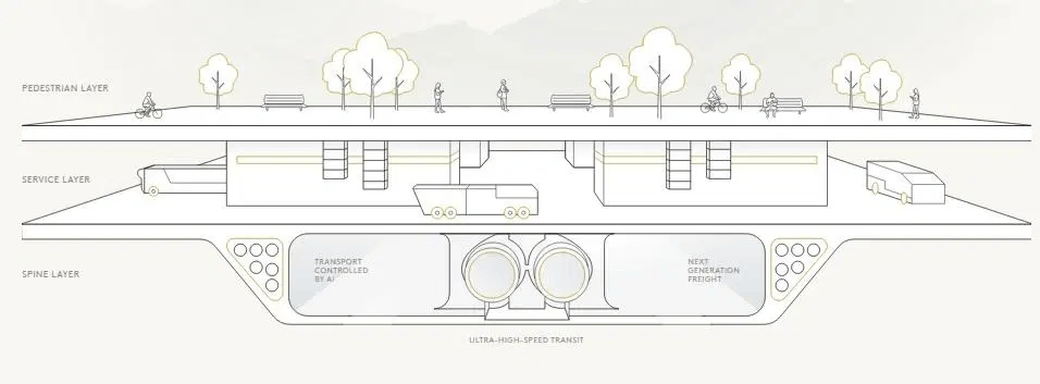 Neom The Line – Learn About This Project